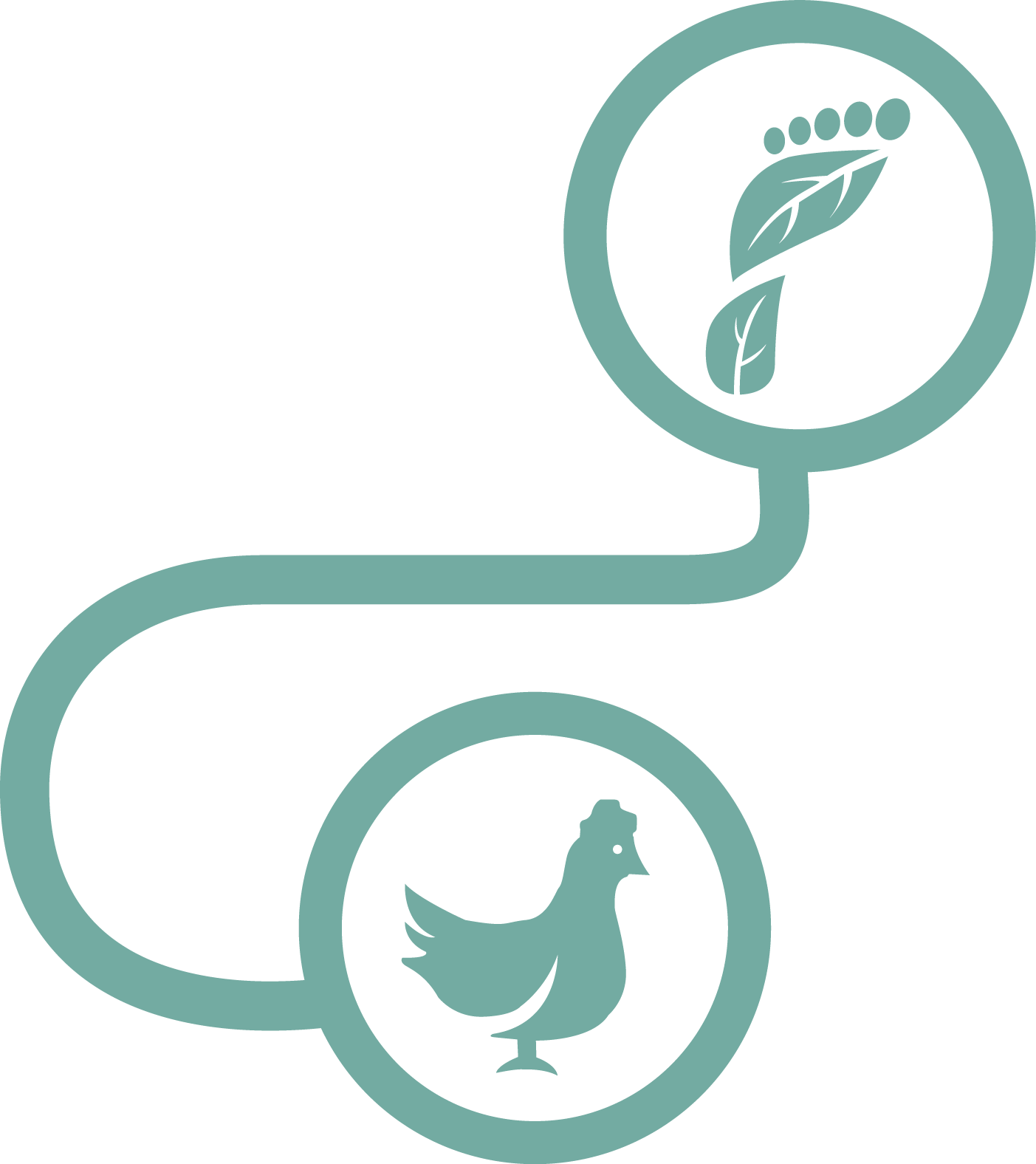 Logo Sustainable Livestock