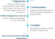 eu40-in-2016-in-numbers-png